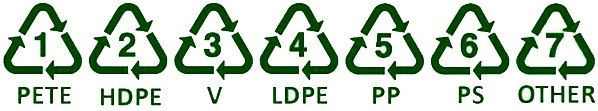 Plastic Containers Recycling Labels